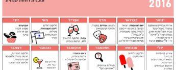 לוח תכנון רווחה שנתי